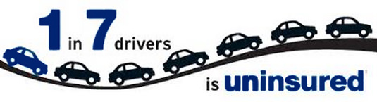 Auto insurance by we insure group miami for What is uninsured motor vehicle coverage