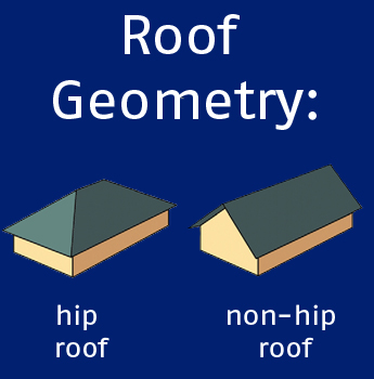 wind mitigation credit with proper roof geometry